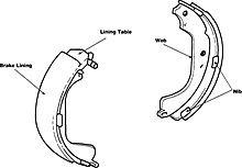 Brake shoes used with brake drums mainly at rear of car