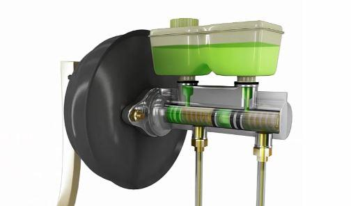 The brake master cylinder has a reservoir of extra brake fluid to ensure that the fluid in the pipes always has enough fluid to function even if there is a minor leak.